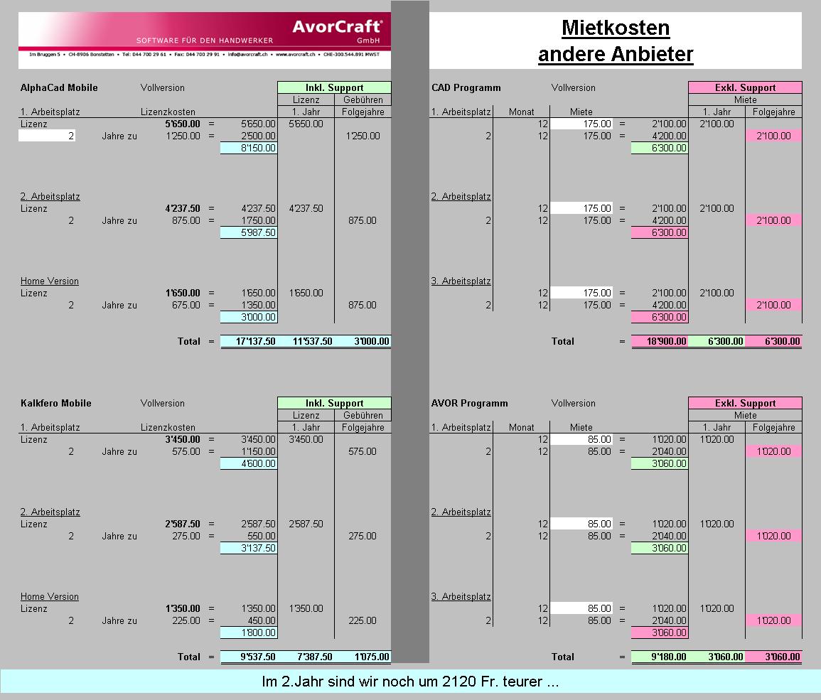 Schön Zeichnen Sie Ein Diagramm Online Ideen - Schaltplan Serie ...